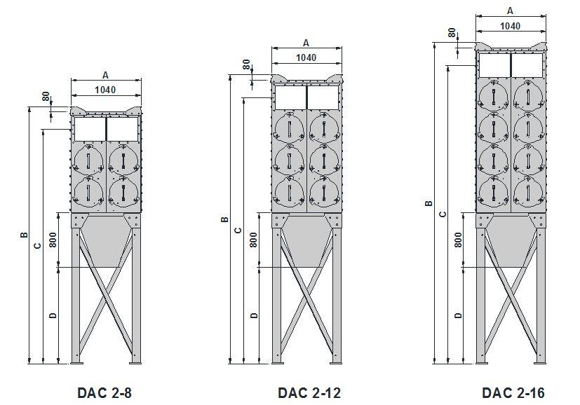 Dac standard Versione doppio modulo