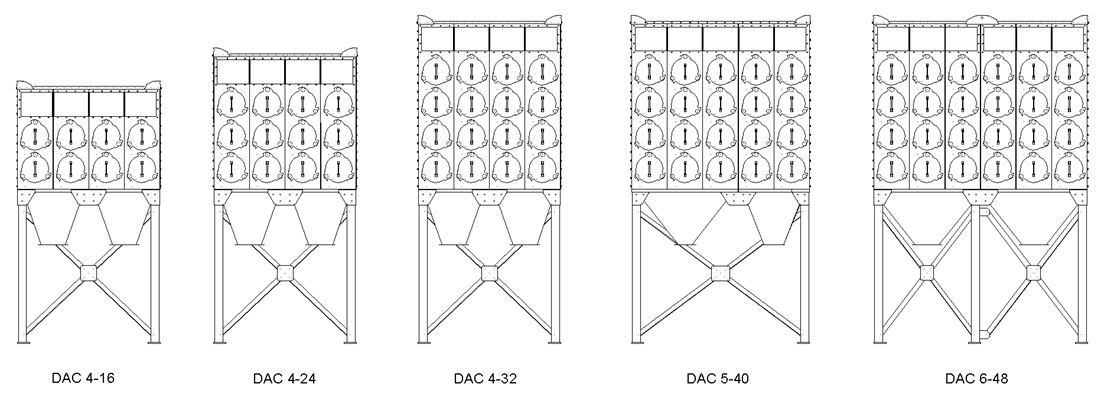 Dac standard modelli1